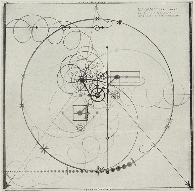 Oskar Schlemmer. Bauhaus 1-3 1927, 4