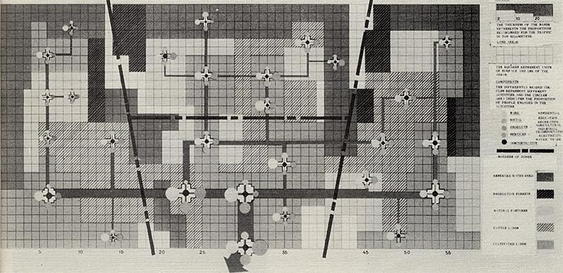 M. E. H. Rotival. Balance v1, n3 1955, 12