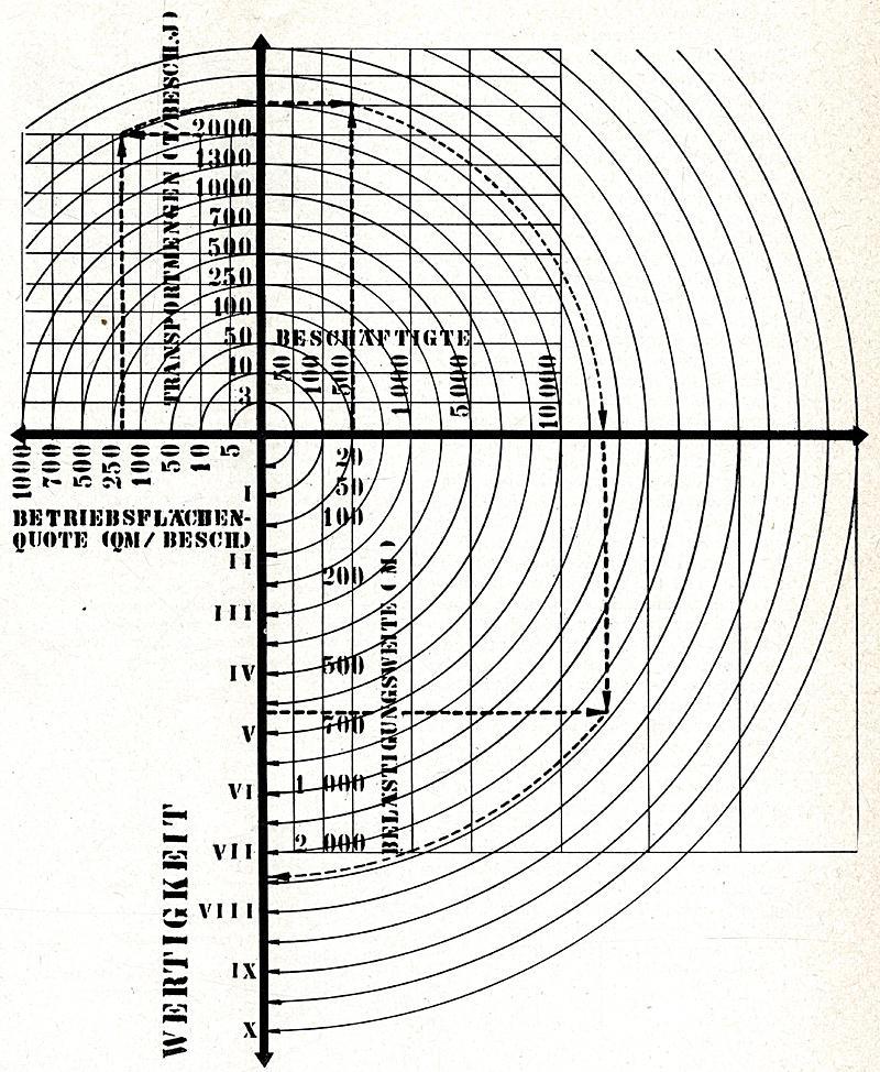 Jurgen and Juscher. Bauwelt 28-39 1967, 799