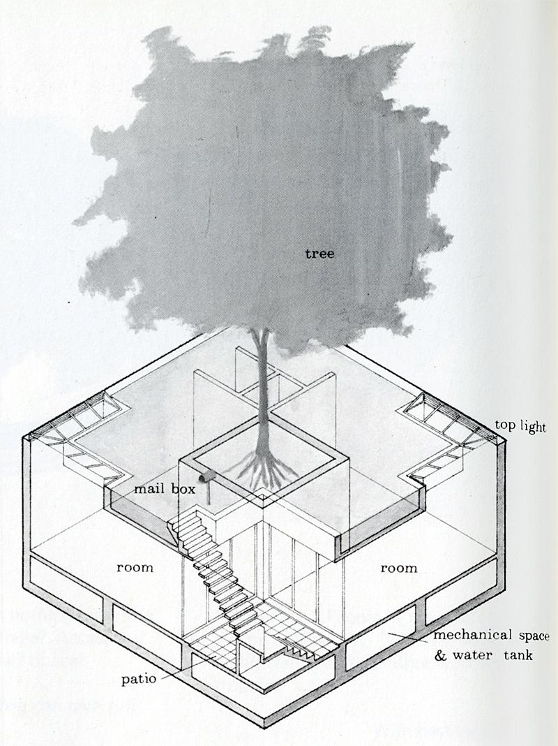 San'ichiro Minami. Japan Architect 53 Feb 1978, 46