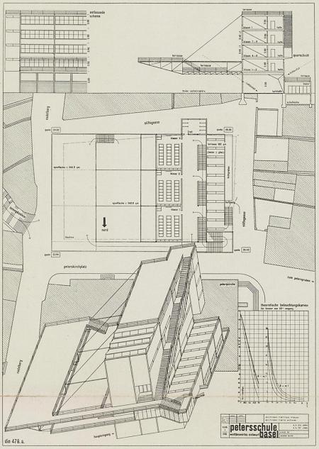 Hannes Meyer and Hans Wittwer. Bauhaus 1-2 1927, 5