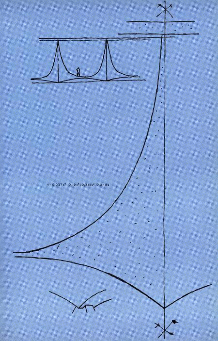 Oscar Niemeyer. Modulo. 7 1957, 23