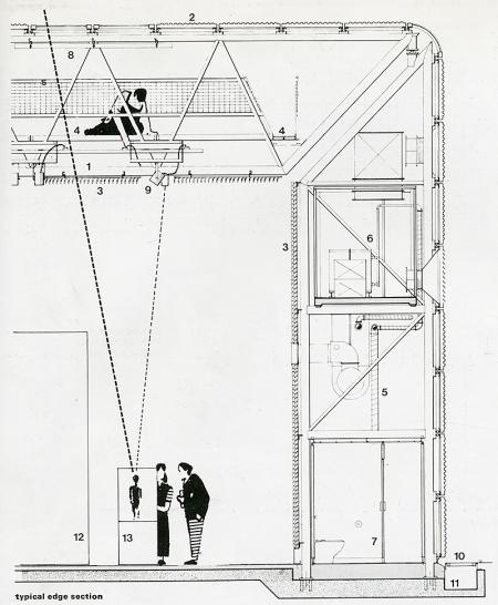 Foster Associates. Architectural Review v.164 n.982 Dec 1978, 349