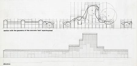 Jorn Utzon. Architectural Review v.165 n.985 Mar 1979, 146
