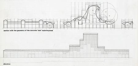 Jorn Utzon. Architectural Review v.165 n.985 Mar 1979, 146